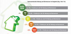 Grafik-Energiesparen-web